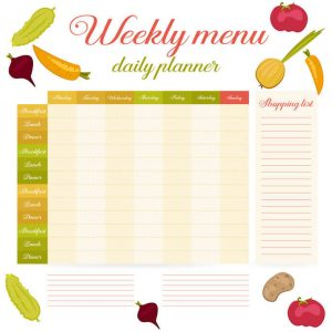 eating plan | Unify Health Labs