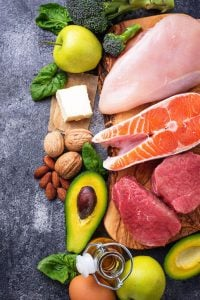 balanced diet | Unify Health