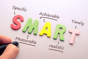 smart goals | Unify Health Labs