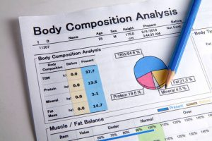 body composition | Unify Health